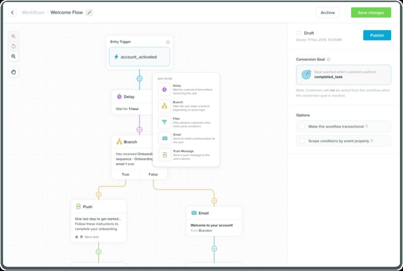 Intro workflows